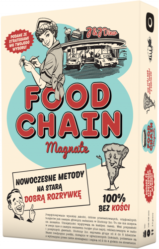 Food Chain Magnate (edycja polska)